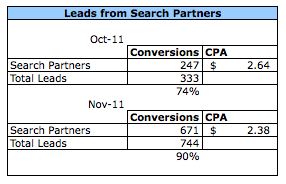 Bing Search Partner Leads