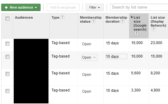A list of Remarketing tags showing the size of Search lists