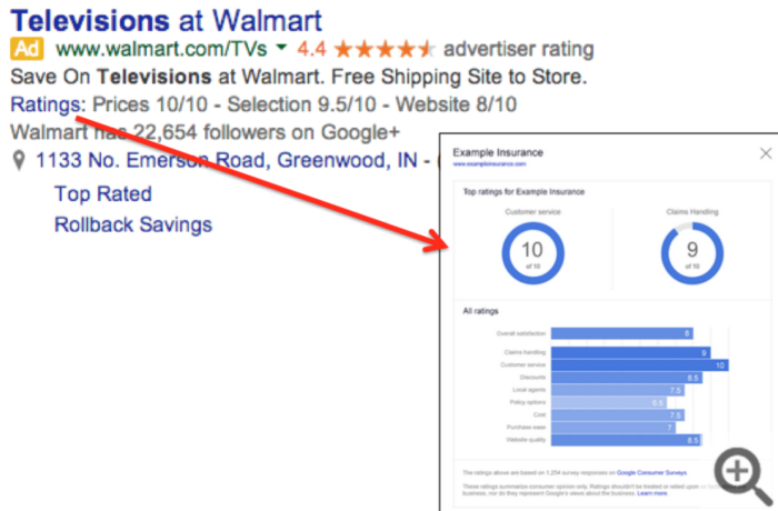 consumer ratings adwords example