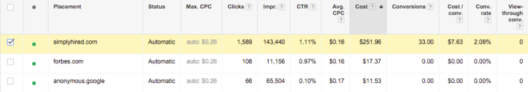 adwords placement report